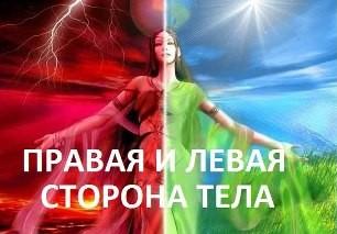 энергия правой и левой стороны тела