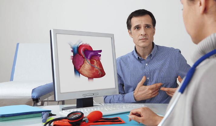 кардиология диагностика