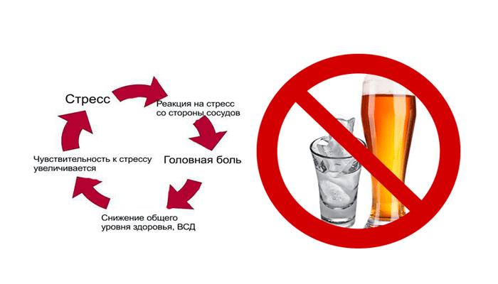 алкоголь при всд, последствия